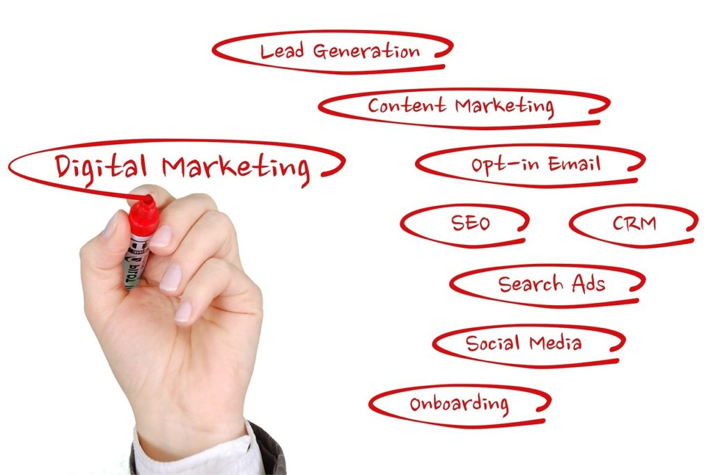 digital marketing nashik