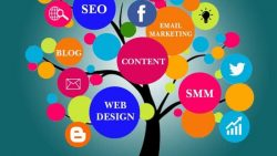 Essential Digital Marketing Strategies for Builders and Property Developers